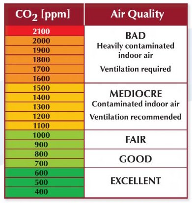 bio-2000-air-quality-voc-co2-pic6